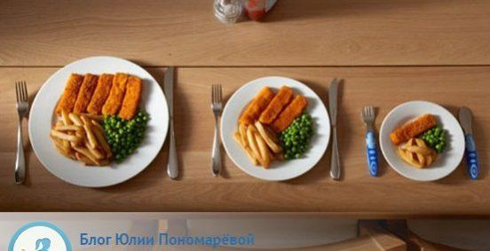Тарелка для похудения – как посуда поможет вам похудеть?