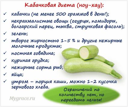Кабачки для похудения – кабачковая диета
