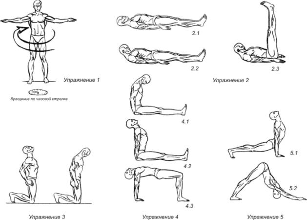 5 тибетских упражнений для тренировки всех мышц и эффективного омоложения